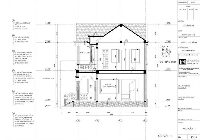 Một số bản vẽ hồ sơ thiết kế kỹ thuật thi công công trình kiến trúc